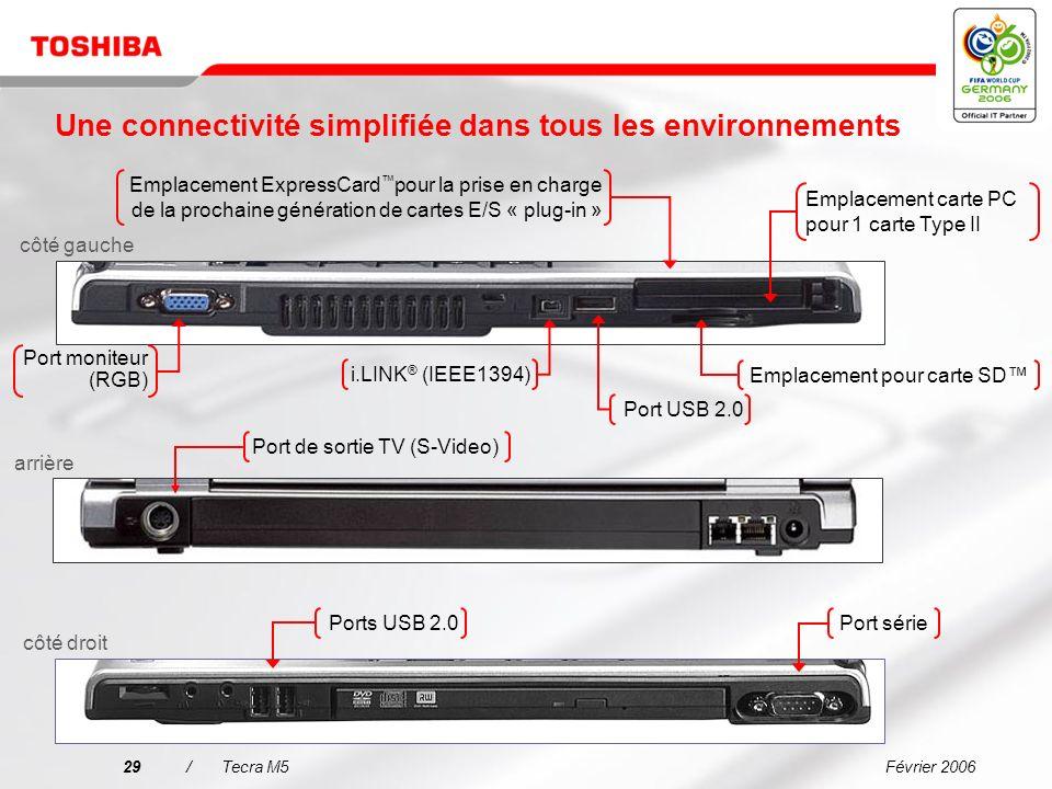 Une connectivité simplifiée dans tous les environnements