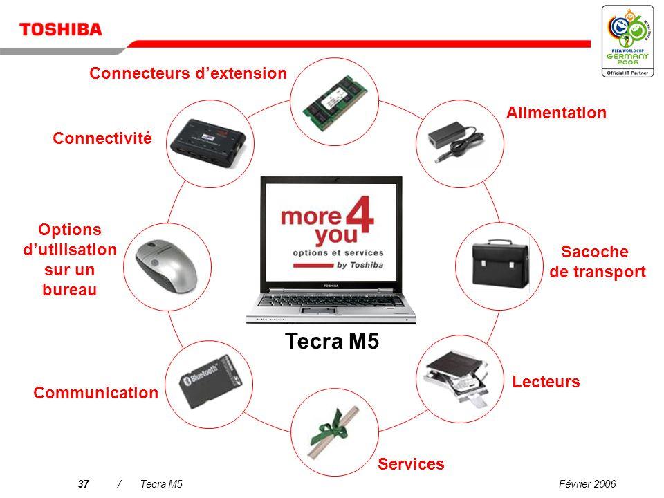 Connecteurs d'extension Options d'utilisation sur un bureau