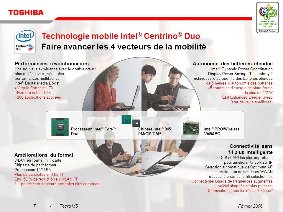 Technologie mobile Intel® Centrino® Duo Faire avancer les 4 vecteurs de la mobilité