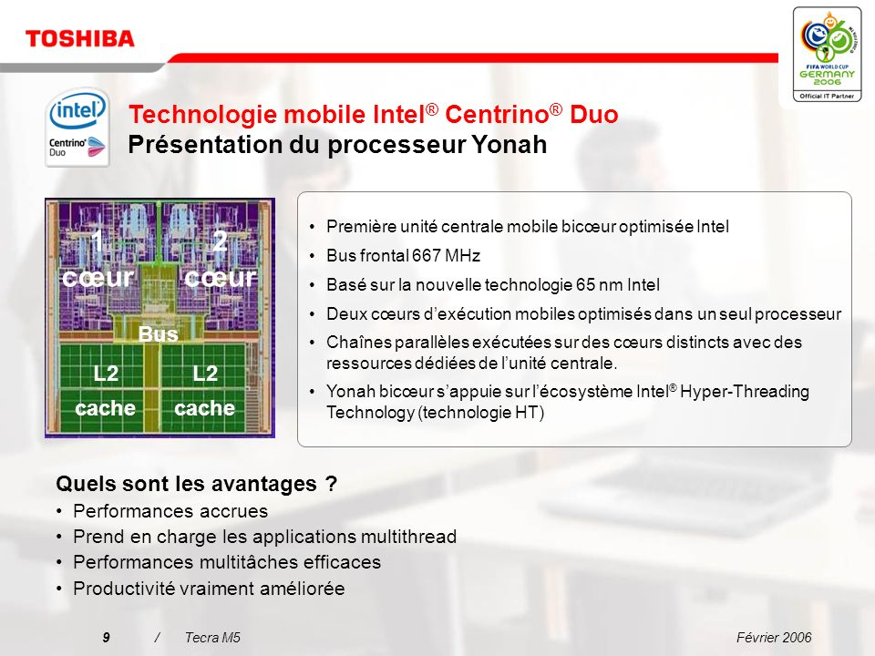 Technologie mobile Intel® Centrino® Duo Présentation du processeur Yonah
