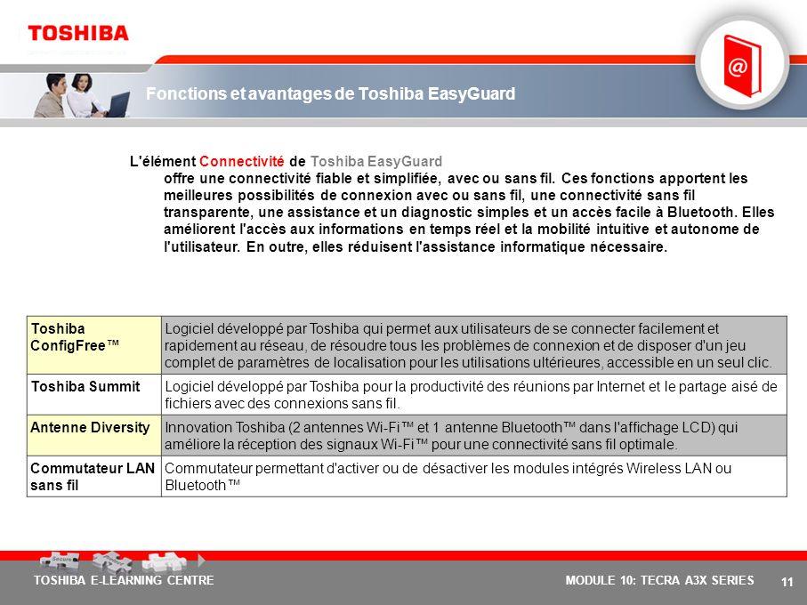 Fonctions et avantages de Toshiba EasyGuard