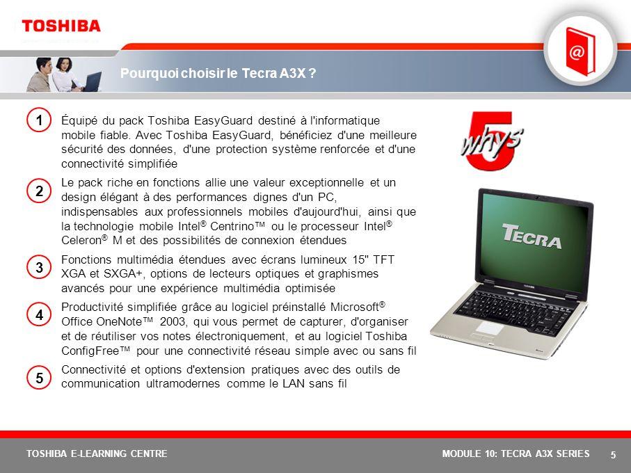 Pourquoi choisir le Tecra A3X