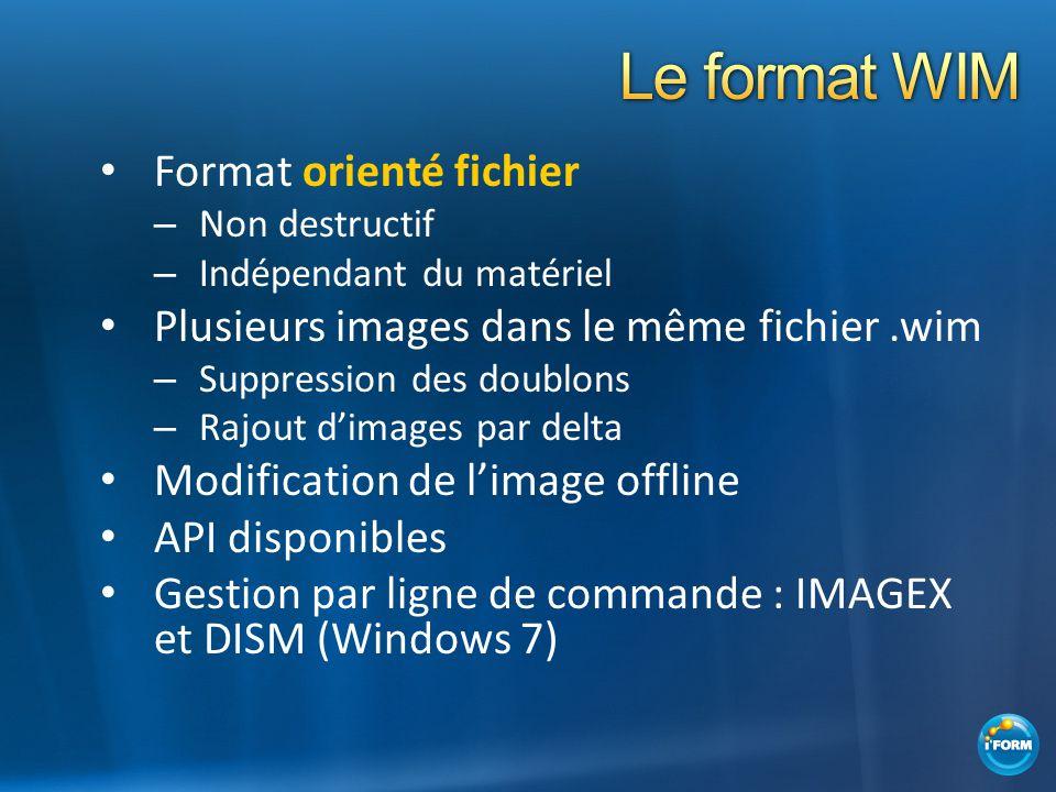 Le format WIM Format orienté fichier