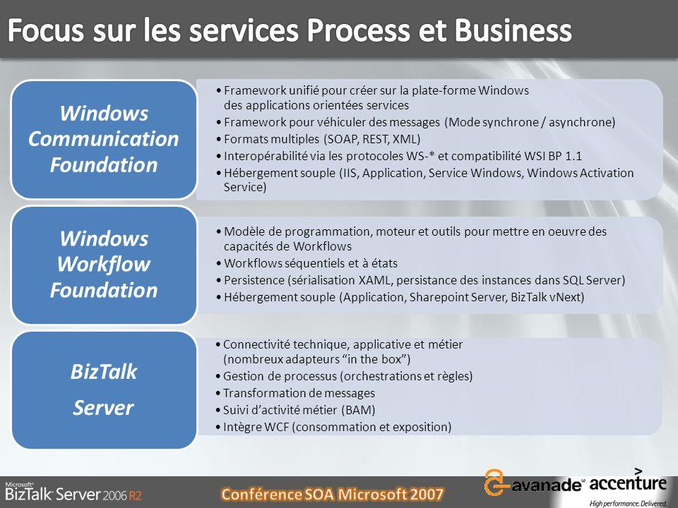 Focus sur les services Process et Business