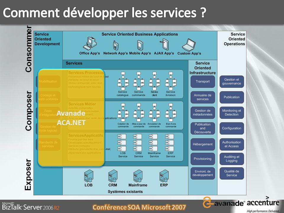 Comment développer les services