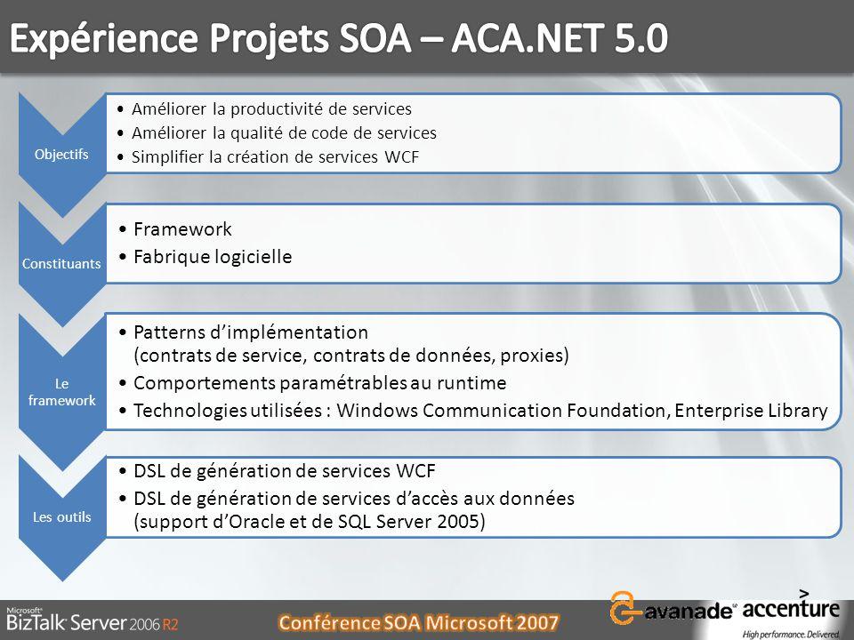 Expérience Projets SOA – ACA.NET 5.0