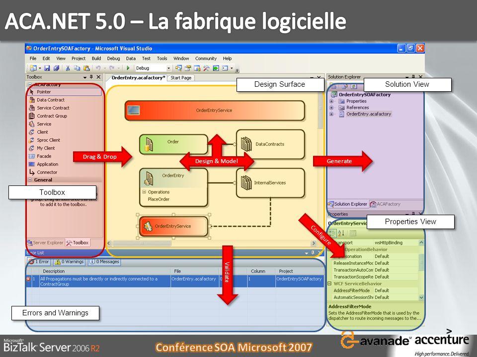 ACA.NET 5.0 – La fabrique logicielle