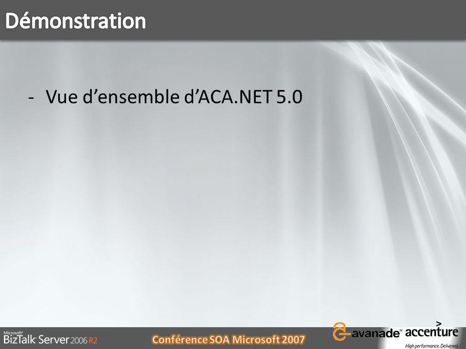 Démonstration Vue d'ensemble d'ACA.NET 5.0