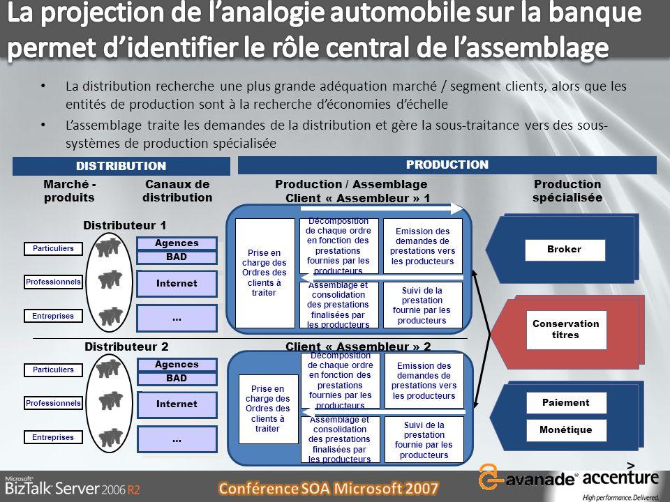 La projection de l'analogie automobile sur la banque permet d'identifier le rôle central de l'assemblage