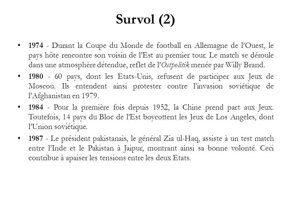Survol (2)