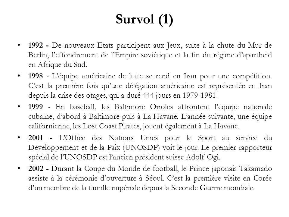 Survol (1)