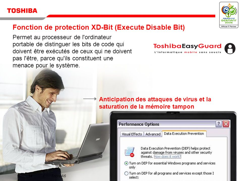 Fonction de protection XD-Bit (Execute Disable Bit)