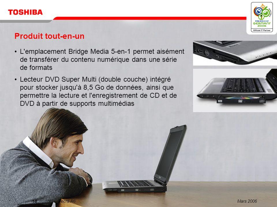 Produit tout-en-unL emplacement Bridge Media 5-en-1 permet aisément de transférer du contenu numérique dans une série de formats.