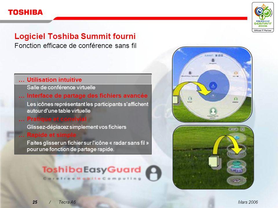 Logiciel Toshiba Summit fourni Fonction efficace de conférence sans fil