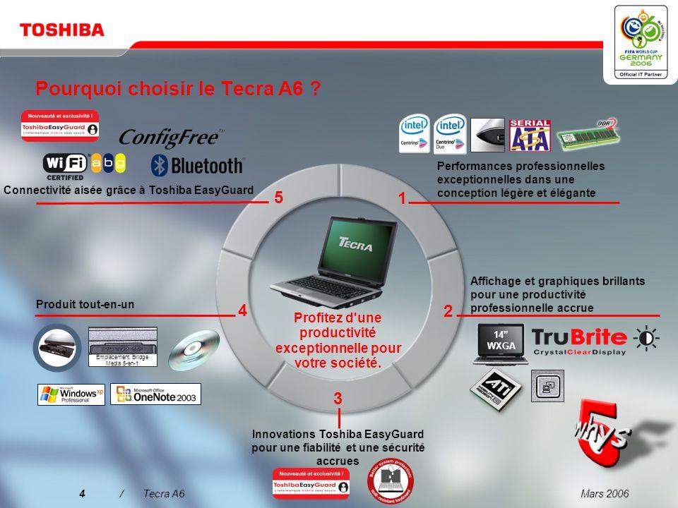 Pourquoi choisir le Tecra A6