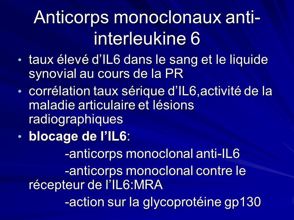 Anticorps monoclonaux anti-interleukine 6