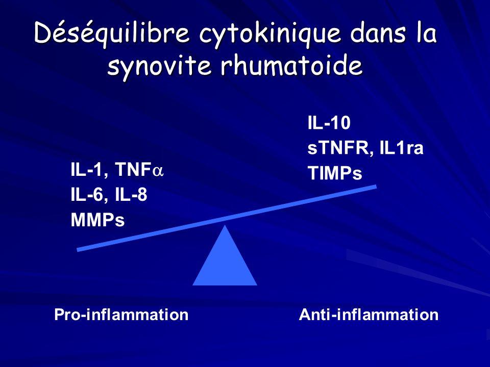 Déséquilibre cytokinique dans la synovite rhumatoide