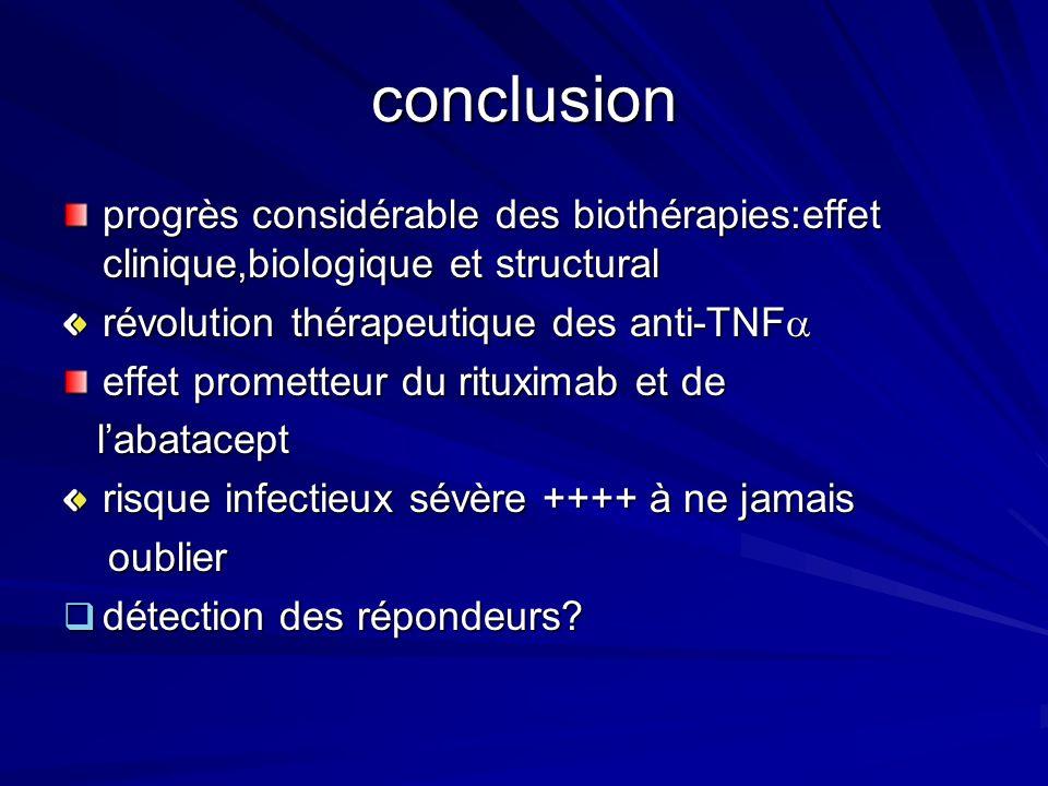 conclusion progrès considérable des biothérapies:effet clinique,biologique et structural. révolution thérapeutique des anti-TNF