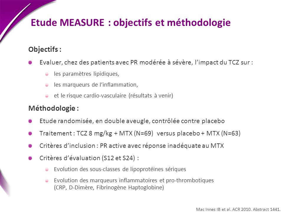 Etude MEASURE : objectifs et méthodologie