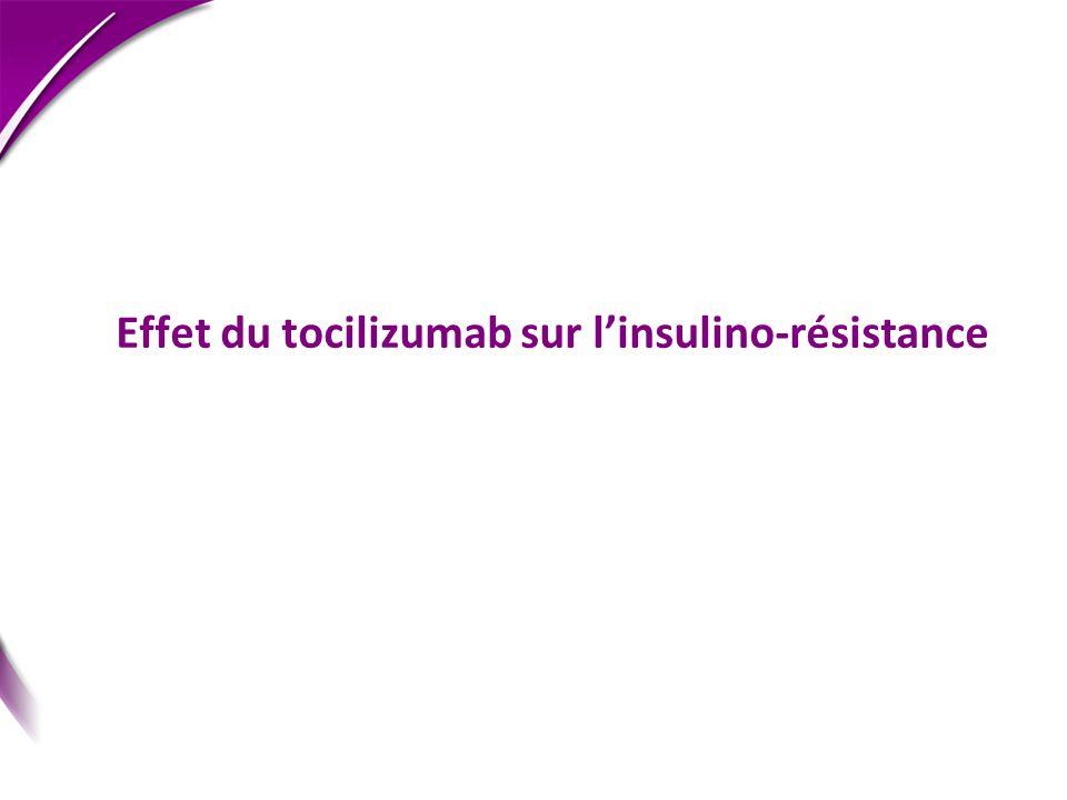 Effet du tocilizumab sur l'insulino-résistance