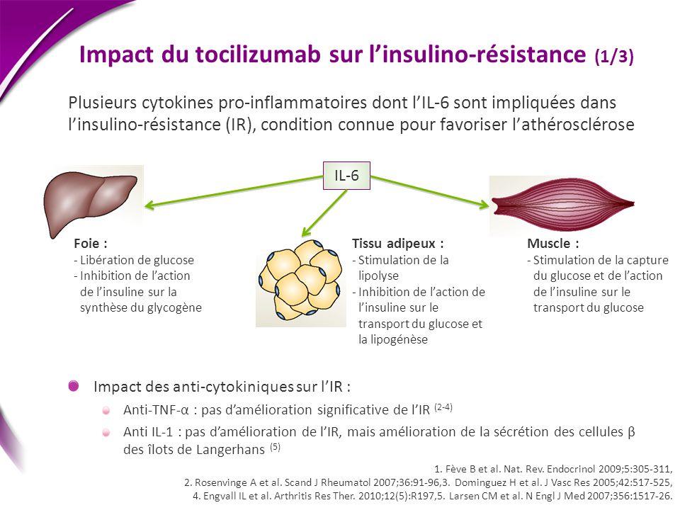Impact du tocilizumab sur l'insulino-résistance (1/3)