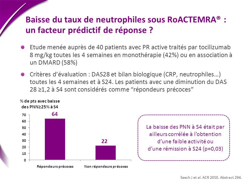 Baisse du taux de neutrophiles sous RoACTEMRA® : un facteur prédictif de réponse