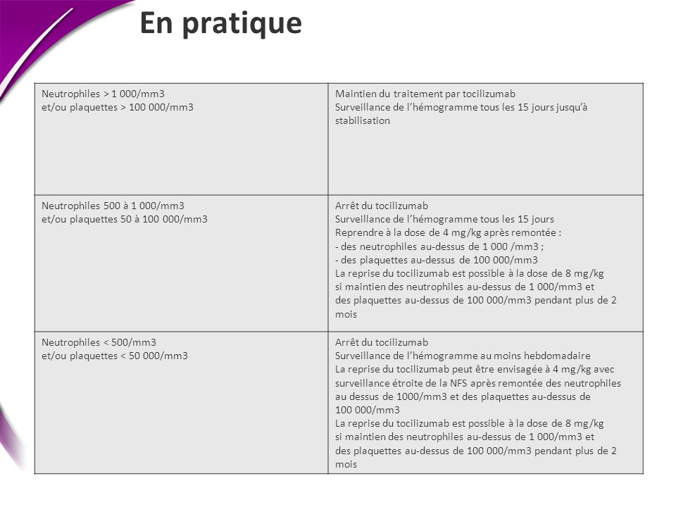 En pratique Neutrophiles > 1 000/mm3