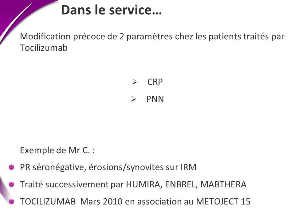 Dans le service… Modification précoce de 2 paramètres chez les patients traités par Tocilizumab. CRP.