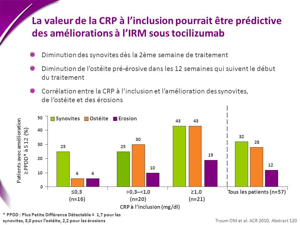 La valeur de la CRP à l'inclusion pourrait être prédictive des améliorations à l'IRM sous tocilizumab