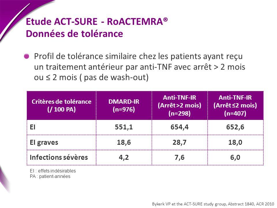 Etude ACT-SURE - RoACTEMRA® Données de tolérance