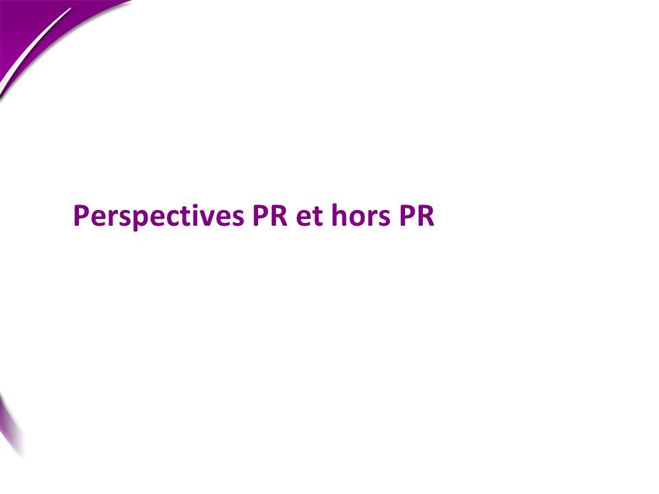 Perspectives PR et hors PR