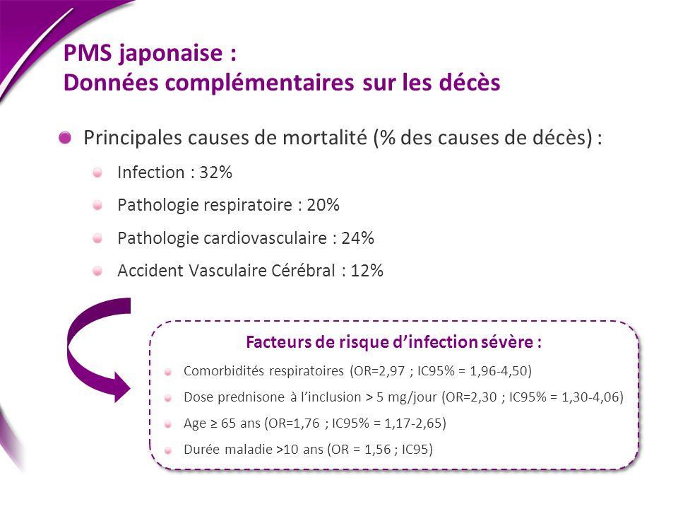 PMS japonaise : Données complémentaires sur les décès