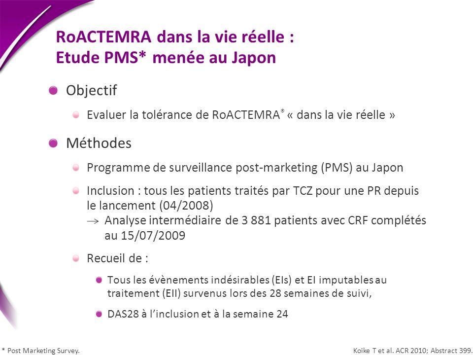 RoACTEMRA dans la vie réelle : Etude PMS* menée au Japon
