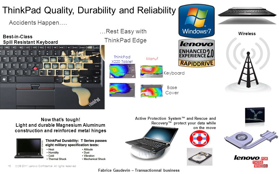 ThinkPad Quality, Durability and Reliability