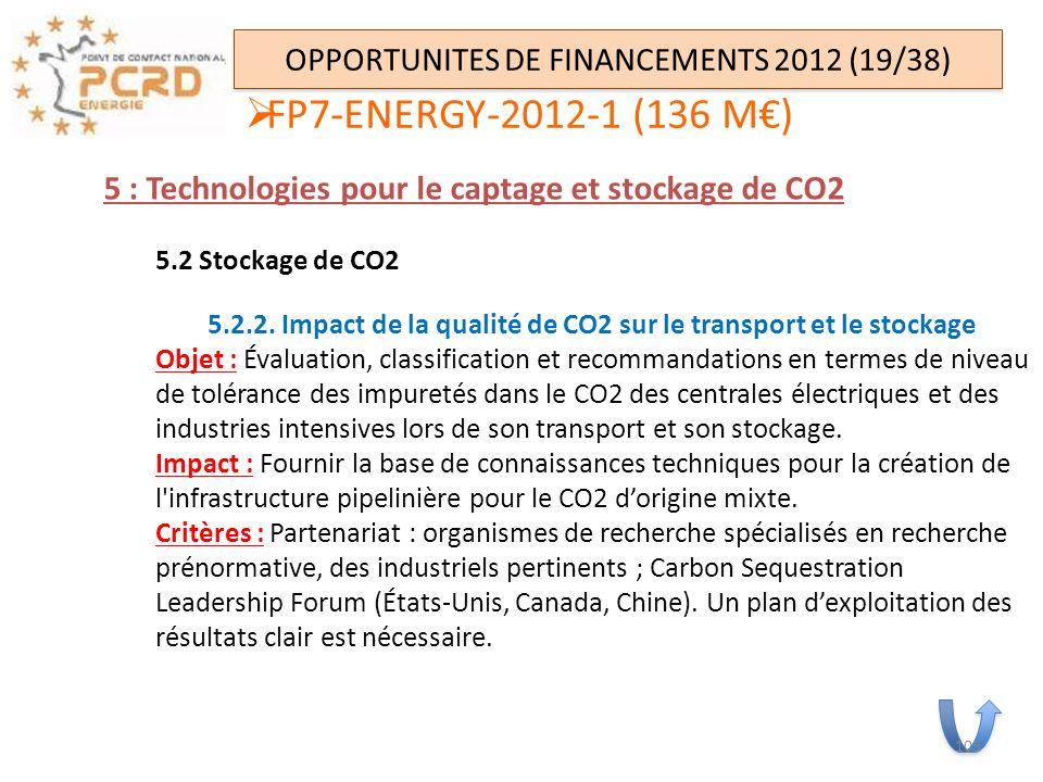 OPPORTUNITES DE FINANCEMENTS 2012 (19/38)