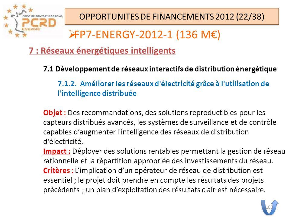 OPPORTUNITES DE FINANCEMENTS 2012 (22/38)