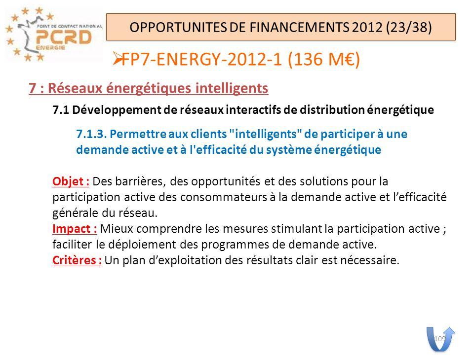 OPPORTUNITES DE FINANCEMENTS 2012 (23/38)