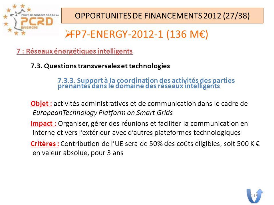 OPPORTUNITES DE FINANCEMENTS 2012 (27/38)