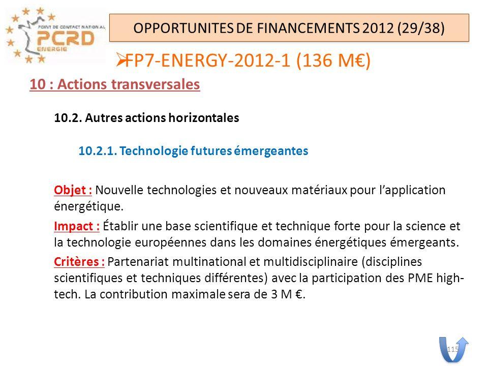 OPPORTUNITES DE FINANCEMENTS 2012 (29/38)