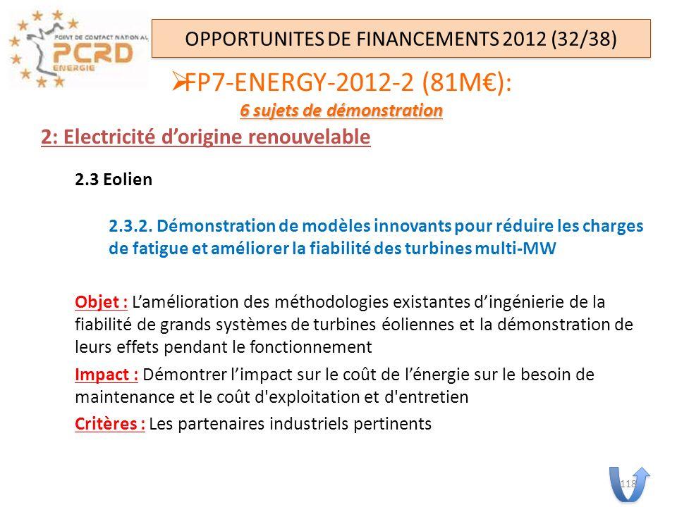 FP7-ENERGY-2012-2 (81M€): 6 sujets de démonstration