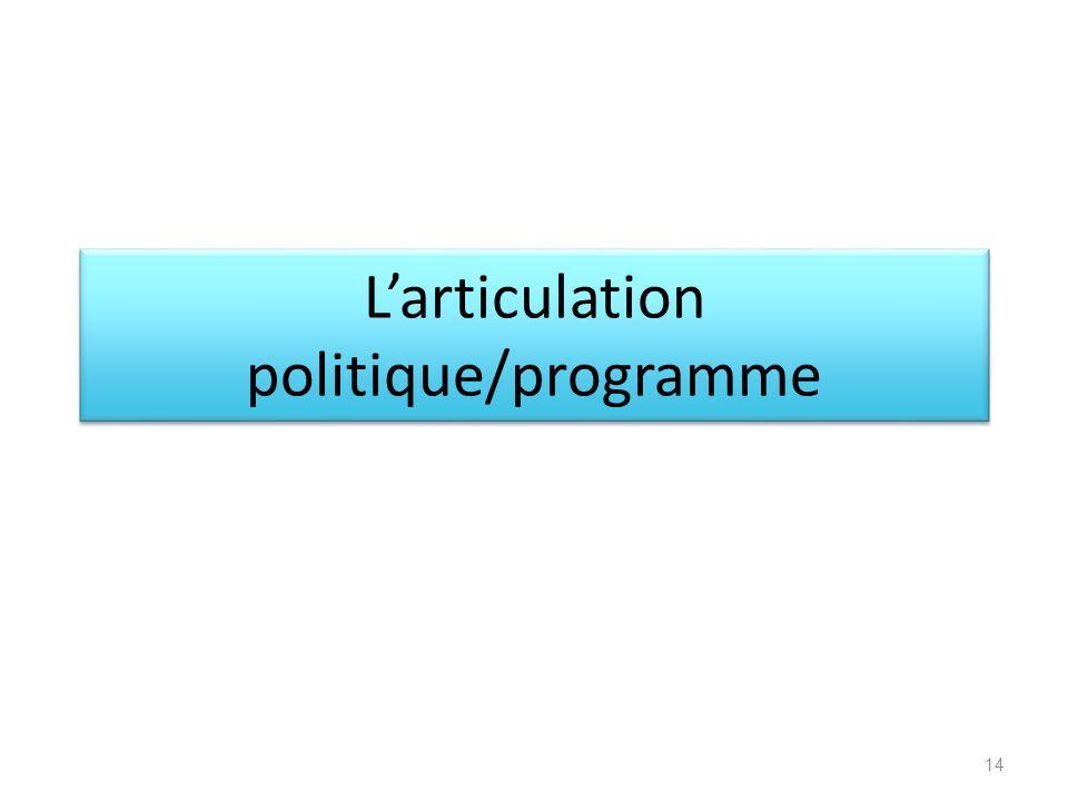 L'articulation politique/programme