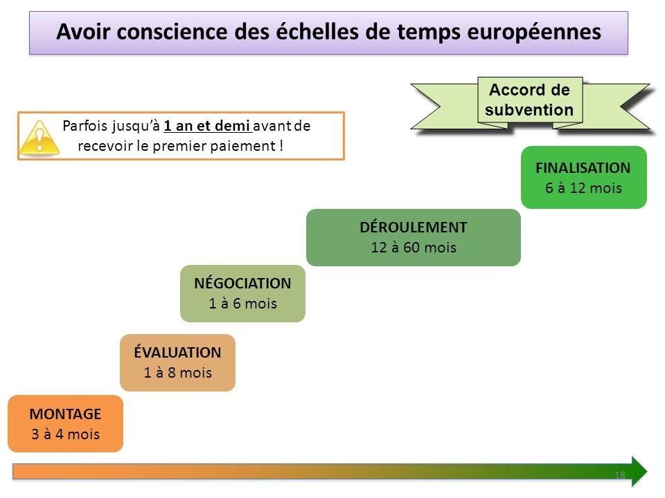 Avoir conscience des échelles de temps européennes