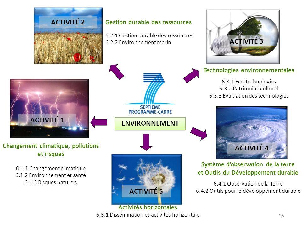 Technologies environnementales Changement climatique, pollutions