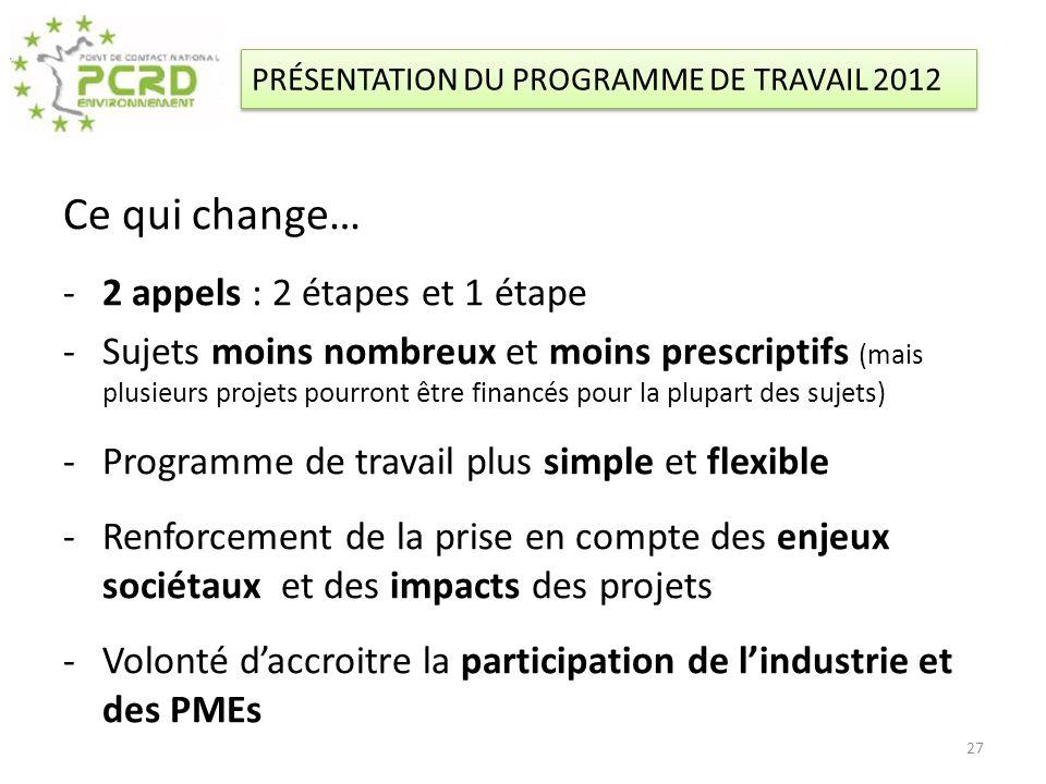 PRÉSENTATION DU PROGRAMME DE TRAVAIL 2012