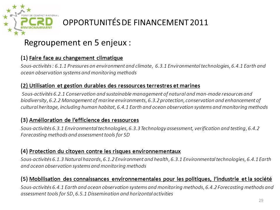 OPPORTUNITÉS DE FINANCEMENT 2011