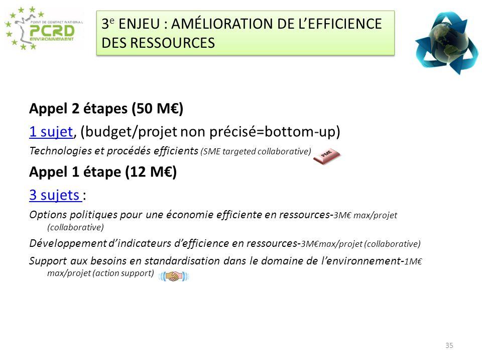 3e ENJEU : AMÉLIORATION DE L'EFFICIENCE DES RESSOURCES