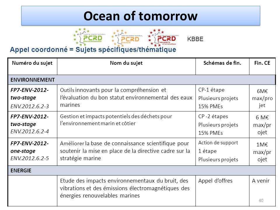 Ocean of tomorrow Appel coordonné = Sujets spécifiques/thématique KBBE