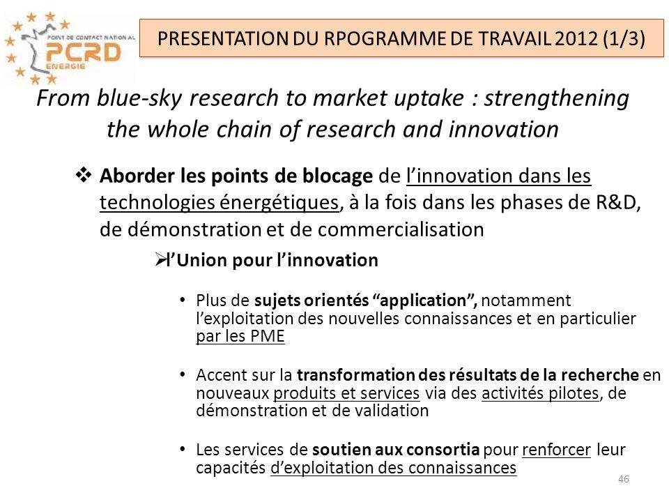 PRESENTATION DU RPOGRAMME DE TRAVAIL 2012 (1/3)