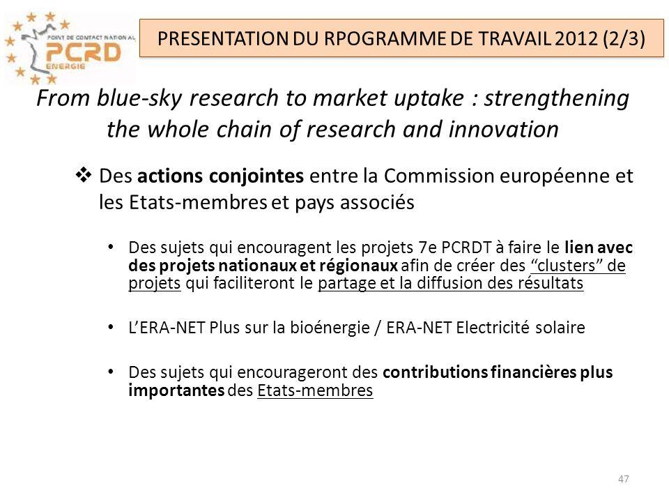PRESENTATION DU RPOGRAMME DE TRAVAIL 2012 (2/3)