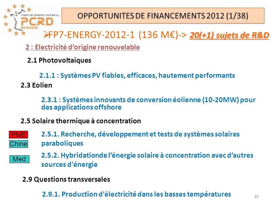 OPPORTUNITES DE FINANCEMENTS 2012 (1/38)